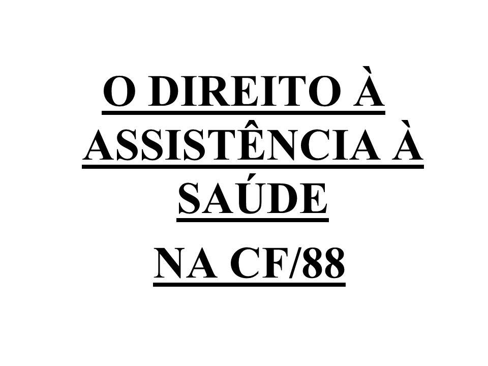 O DIREITO À ASSISTÊNCIA À SAÚDE NA CF/88