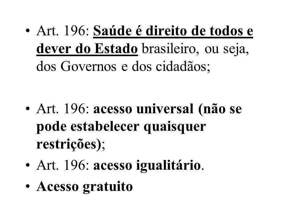 Art. 196: Saúde é direito de todos e dever do Estado brasileiro, ou seja, dos Governos e dos cidadãos;