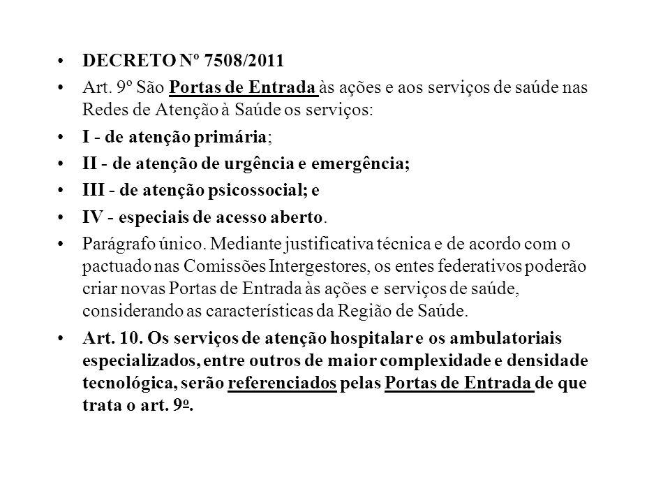 DECRETO Nº 7508/2011 Art. 9º São Portas de Entrada às ações e aos serviços de saúde nas Redes de Atenção à Saúde os serviços: