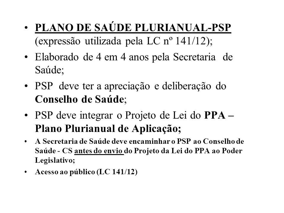 PLANO DE SAÚDE PLURIANUAL-PSP (expressão utilizada pela LC nº 141/12);