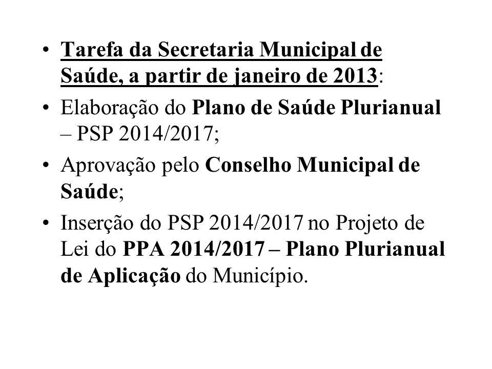 Tarefa da Secretaria Municipal de Saúde, a partir de janeiro de 2013: