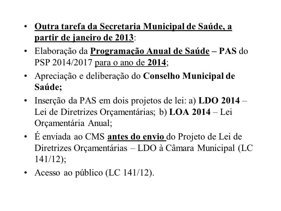 Outra tarefa da Secretaria Municipal de Saúde, a partir de janeiro de 2013: