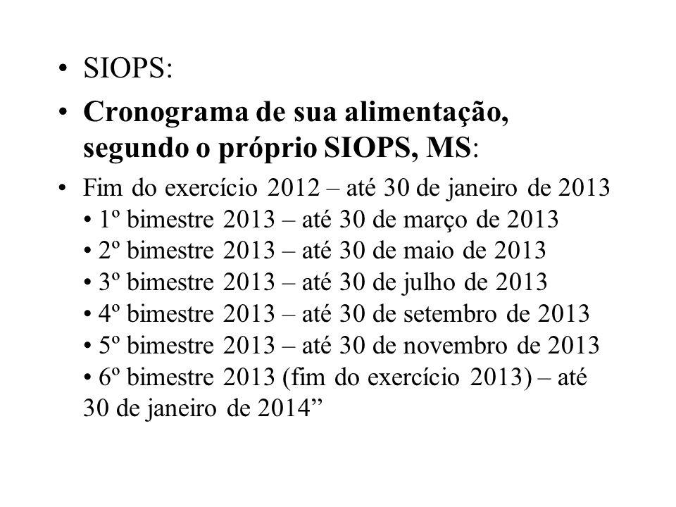 Cronograma de sua alimentação, segundo o próprio SIOPS, MS: