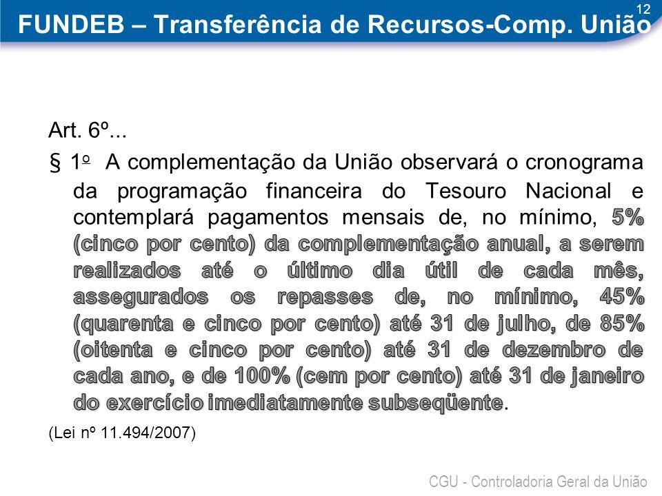 FUNDEB – Transferência de Recursos-Comp. União