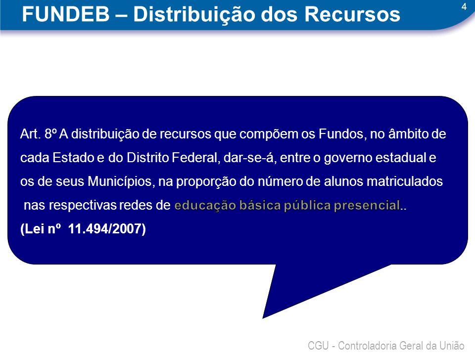 FUNDEB – Distribuição dos Recursos