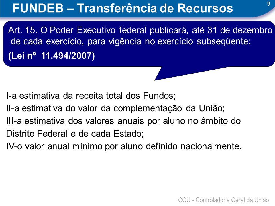 FUNDEB – Transferência de Recursos