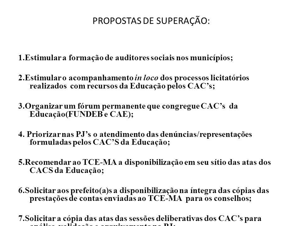 PROPOSTAS DE SUPERAÇÃO: