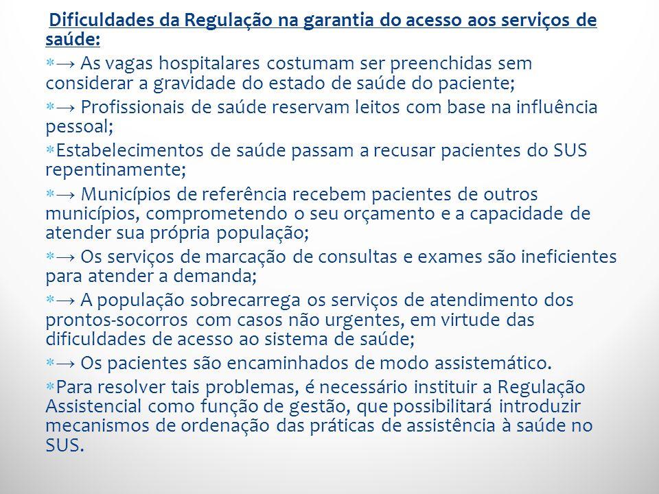 → Os pacientes são encaminhados de modo assistemático.