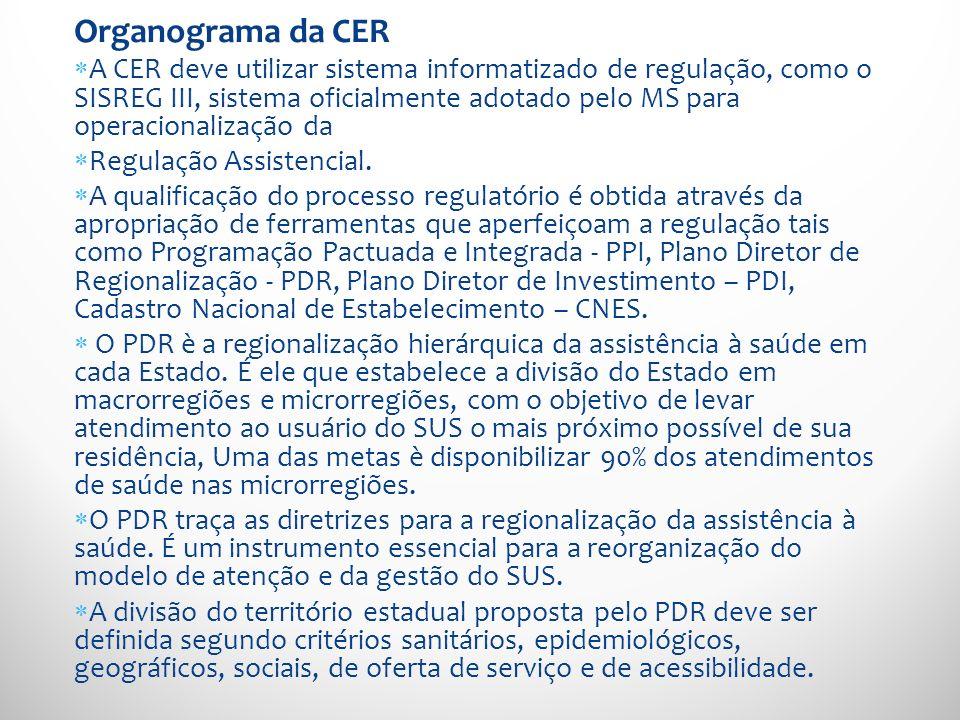 Organograma da CER