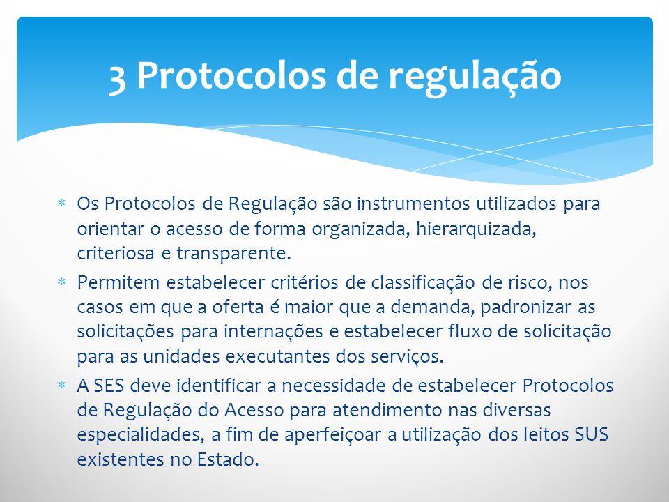 3 Protocolos de regulação