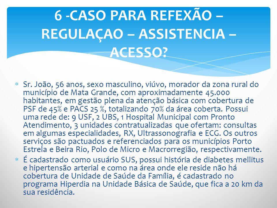 6 -CASO PARA REFEXÃO – REGULAÇAO – ASSISTENCIA – ACESSO