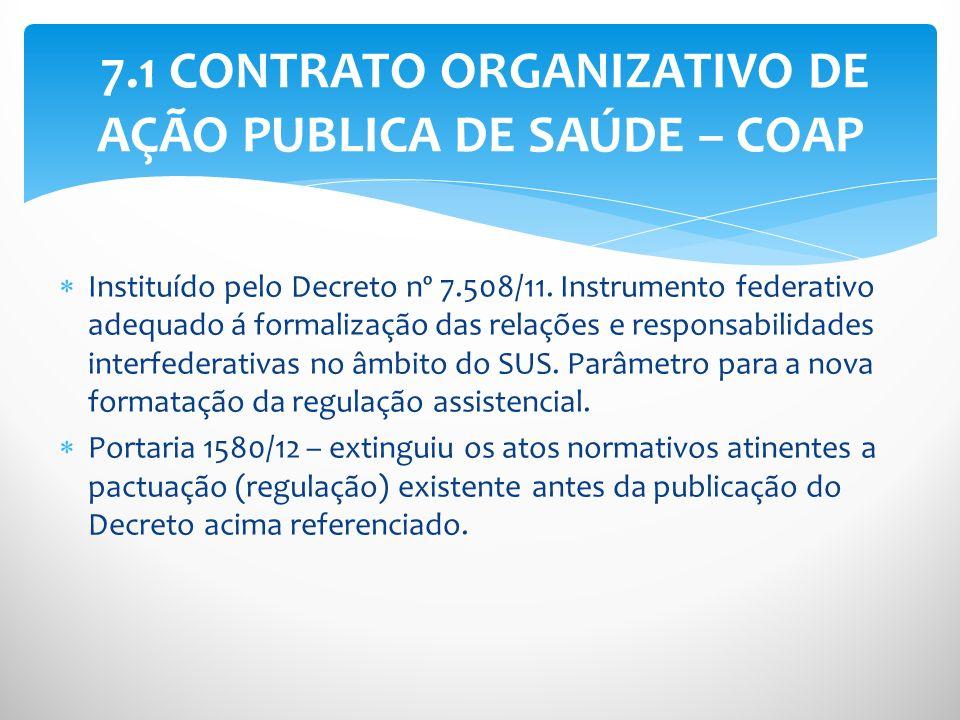 7.1 CONTRATO ORGANIZATIVO DE AÇÃO PUBLICA DE SAÚDE – COAP