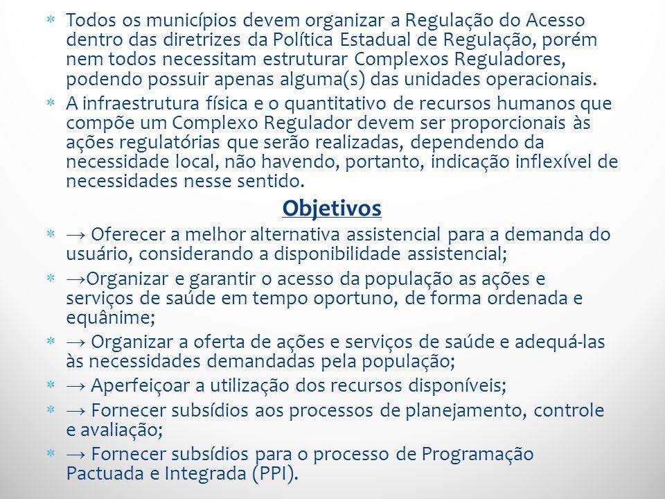 Todos os municípios devem organizar a Regulação do Acesso dentro das diretrizes da Política Estadual de Regulação, porém nem todos necessitam estruturar Complexos Reguladores, podendo possuir apenas alguma(s) das unidades operacionais.