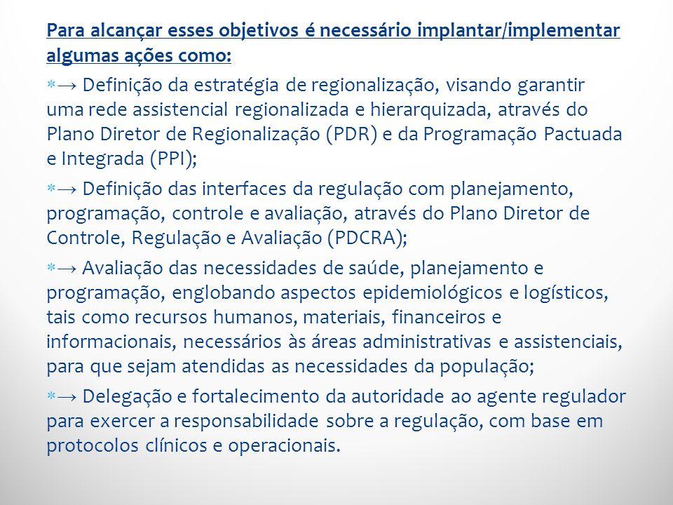 Para alcançar esses objetivos é necessário implantar/implementar algumas ações como: