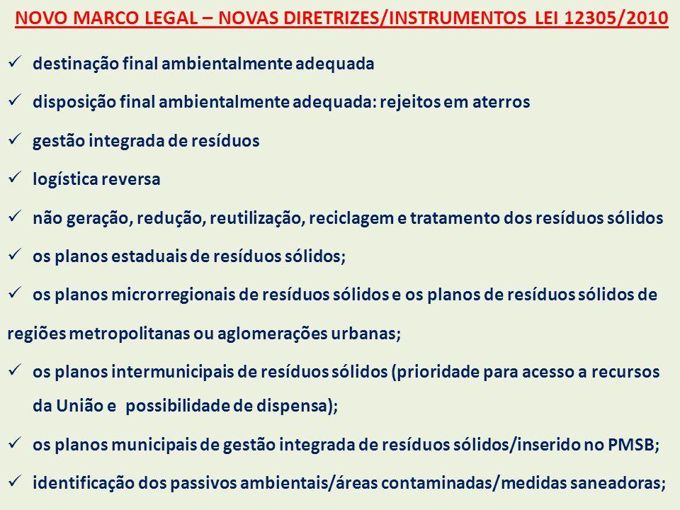 NOVO MARCO LEGAL – NOVAS DIRETRIZES/INSTRUMENTOS LEI 12305/2010