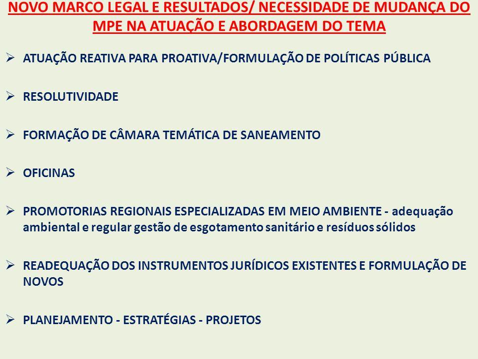 NOVO MARCO LEGAL E RESULTADOS/ NECESSIDADE DE MUDANÇA DO MPE NA ATUAÇÃO E ABORDAGEM DO TEMA