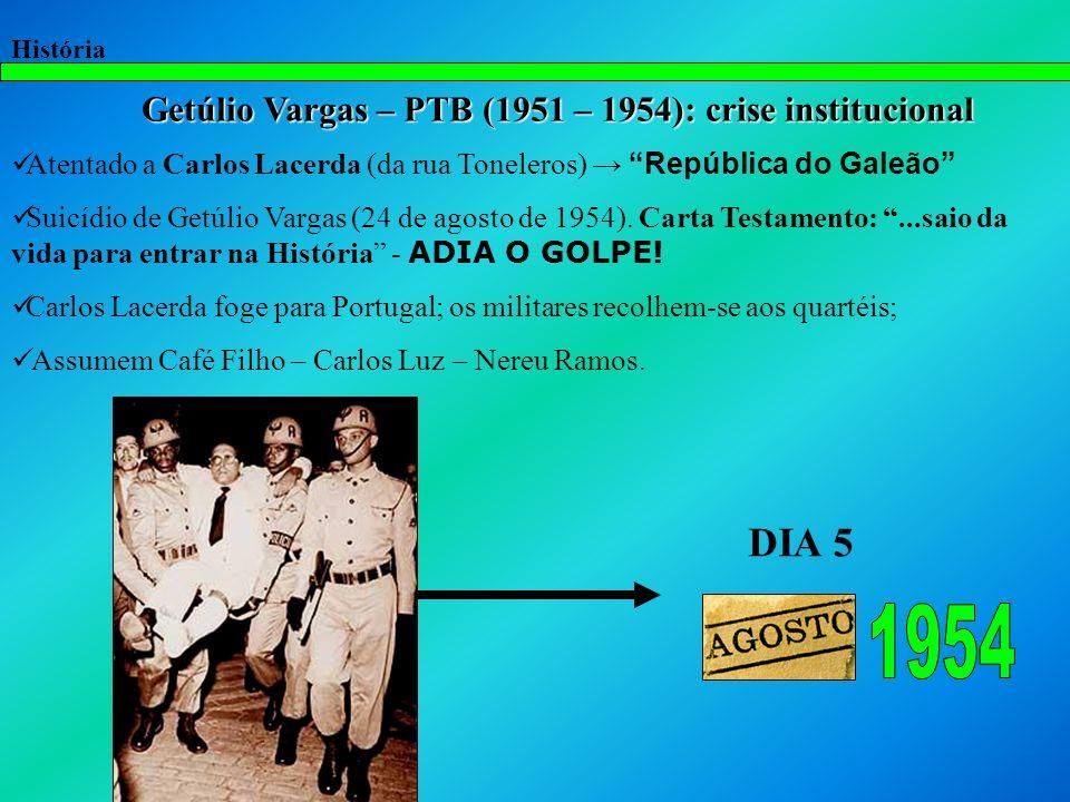 1954 DIA 5 Getúlio Vargas – PTB (1951 – 1954): crise institucional