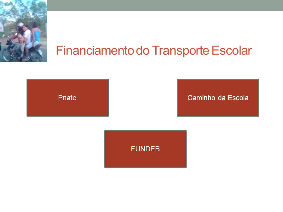 Financiamento do Transporte Escolar