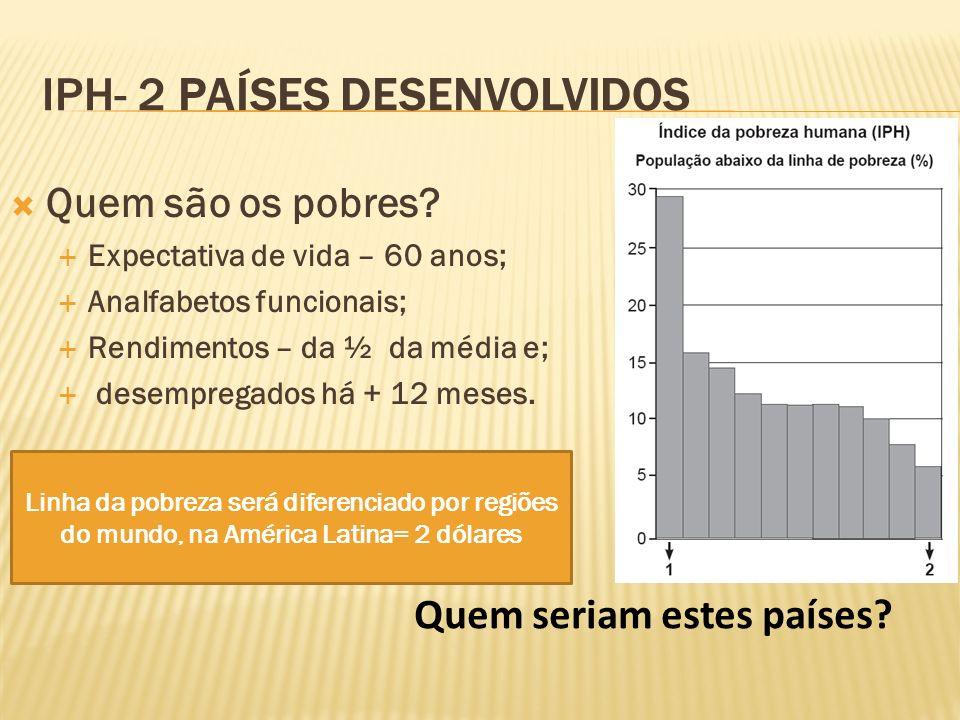 IPH- 2 PAÍSES DESENVOLVIDOS
