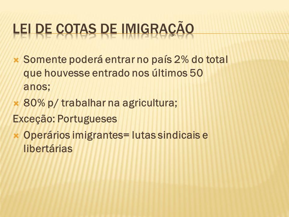 Lei de cotas de imigração