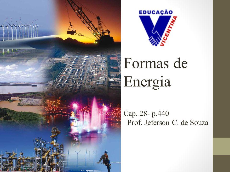 Formas de Energia Cap. 28- p.440 Prof. Jeferson C. de Souza