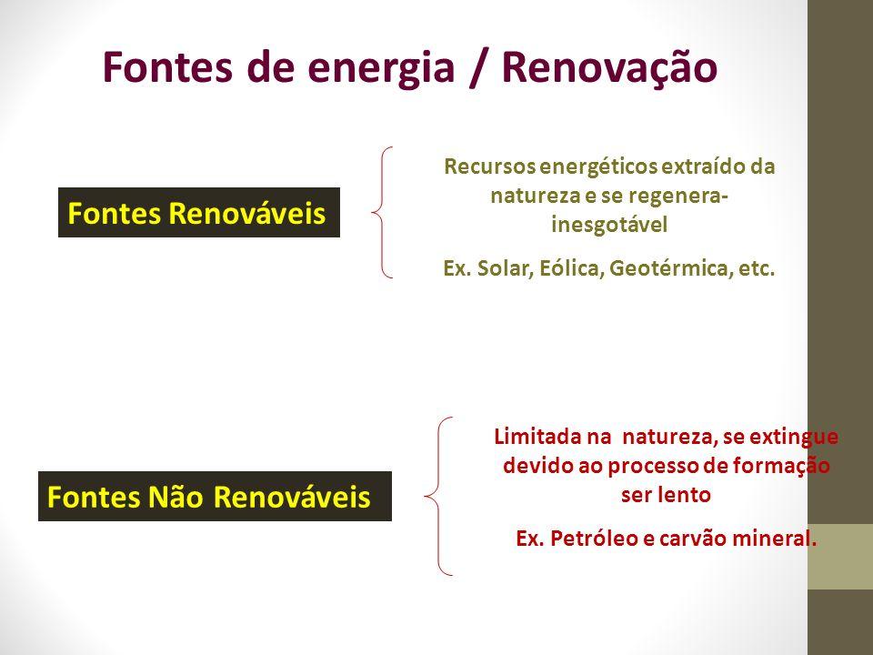 Fontes de energia / Renovação