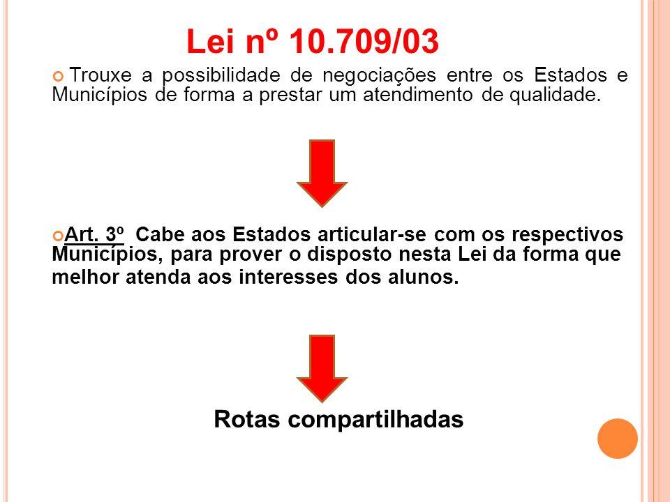 Lei nº 10.709/03 Rotas compartilhadas