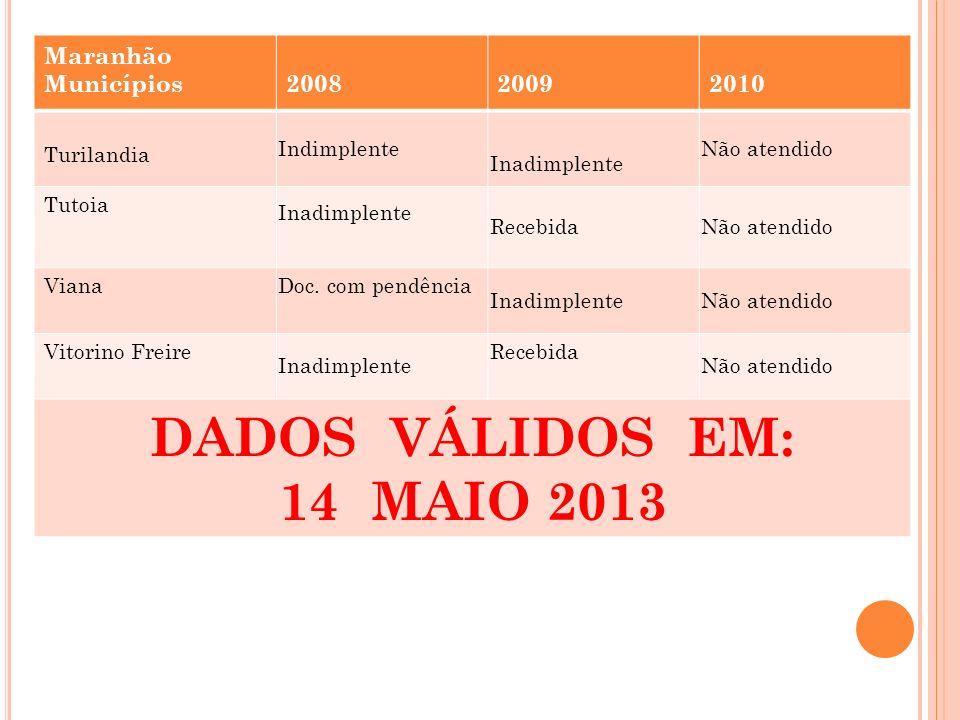 DADOS VÁLIDOS EM: 14 MAIO 2013 Maranhão Municípios 2008 2009 2010
