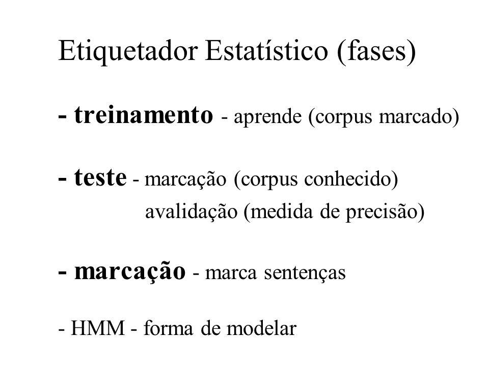 Etiquetador Estatístico (fases)