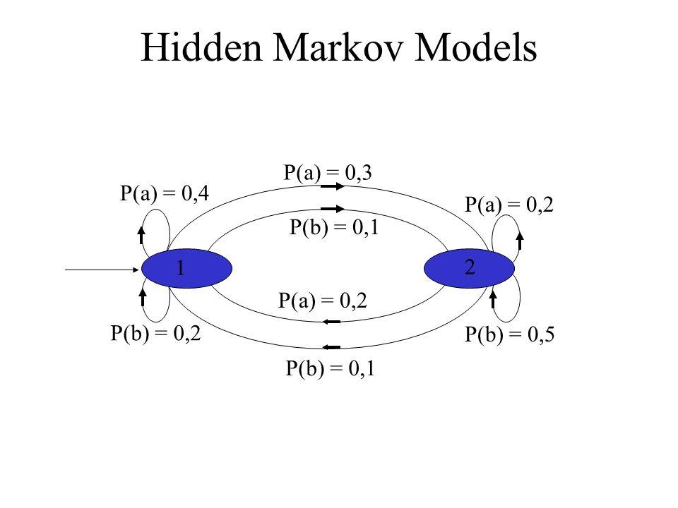 Hidden Markov Models P(a) = 0,3 P(a) = 0,4 P(a) = 0,2 P(b) = 0,1 1 2