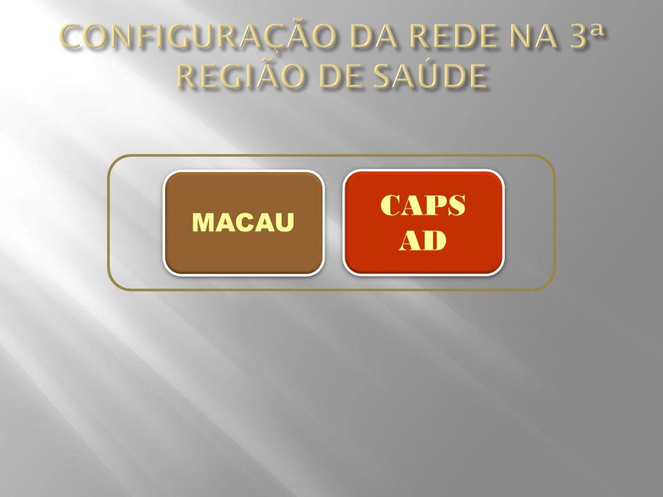 CONFIGURAÇÃO DA REDE NA 3ª REGIÃO DE SAÚDE