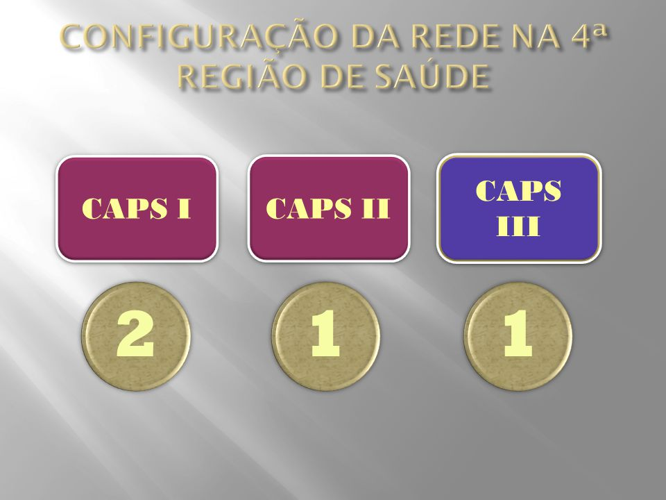 CONFIGURAÇÃO DA REDE NA 4ª REGIÃO DE SAÚDE