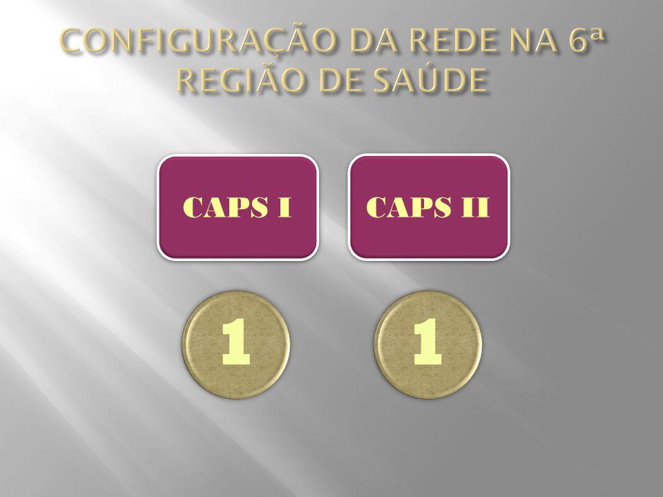 CONFIGURAÇÃO DA REDE NA 6ª REGIÃO DE SAÚDE