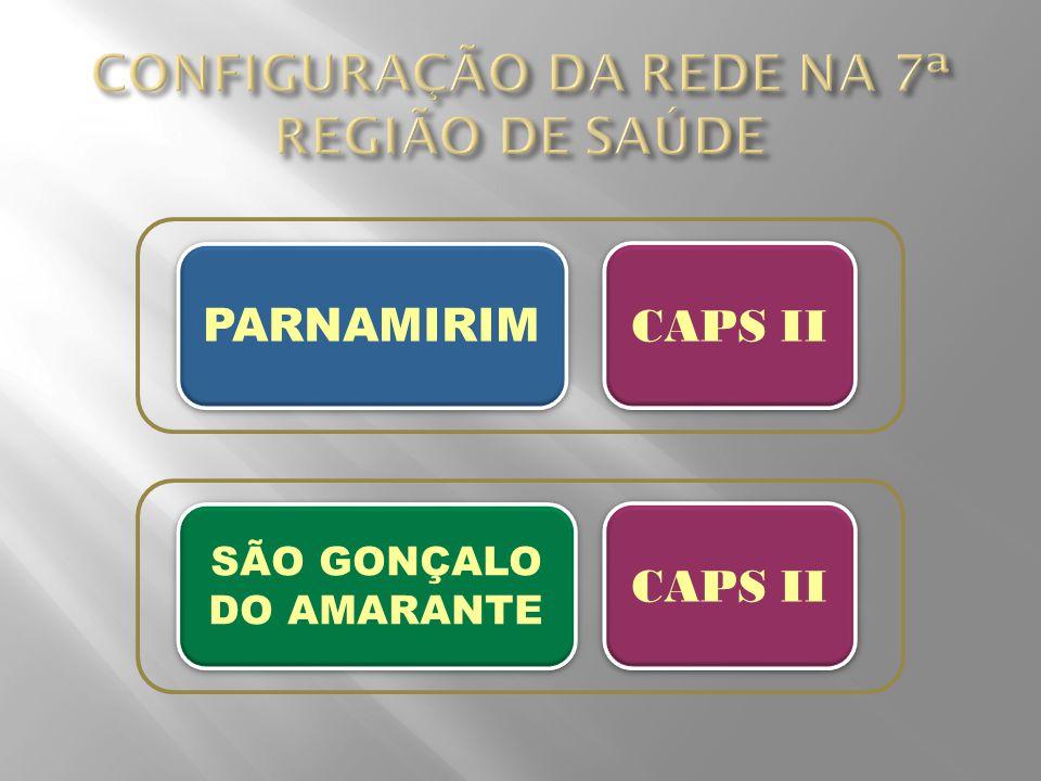 CONFIGURAÇÃO DA REDE NA 7ª REGIÃO DE SAÚDE