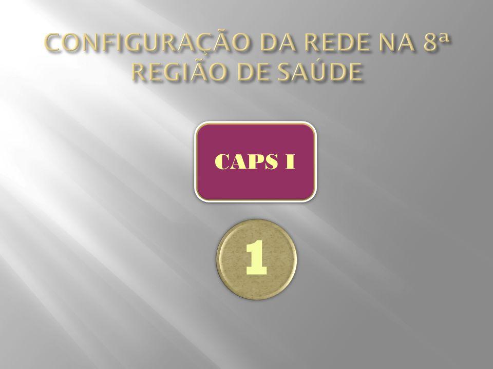 CONFIGURAÇÃO DA REDE NA 8ª REGIÃO DE SAÚDE