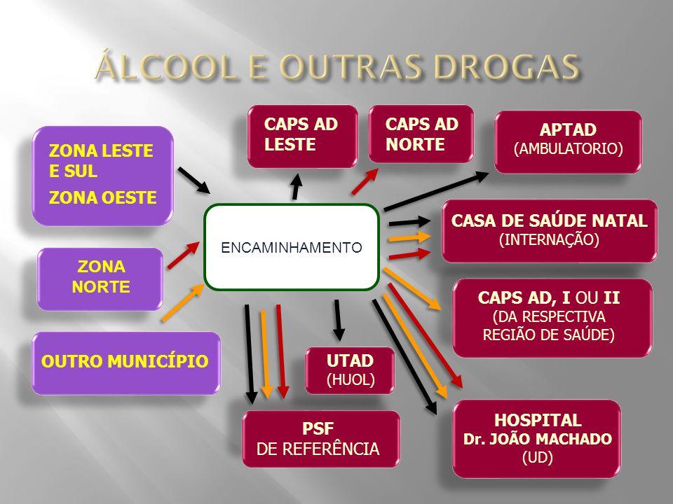 ÁLCOOL E OUTRAS DROGAS CAPS AD LESTE CAPS AD NORTE APTAD ZONA LESTE