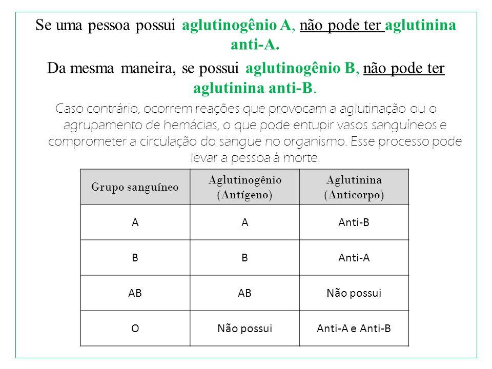 Se uma pessoa possui aglutinogênio A, não pode ter aglutinina anti-A.