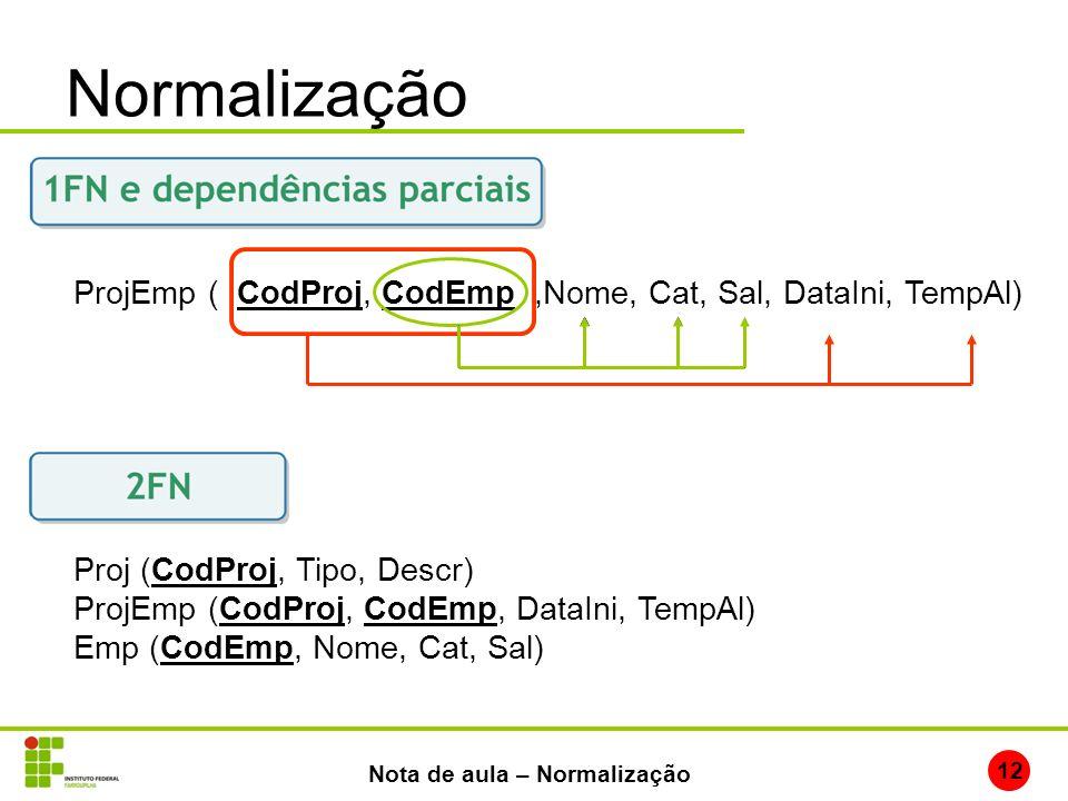 NormalizaçãoProjEmp ( CodProj, CodEmp ,Nome, Cat, Sal, DataIni, TempAl) Proj (CodProj, Tipo, Descr)