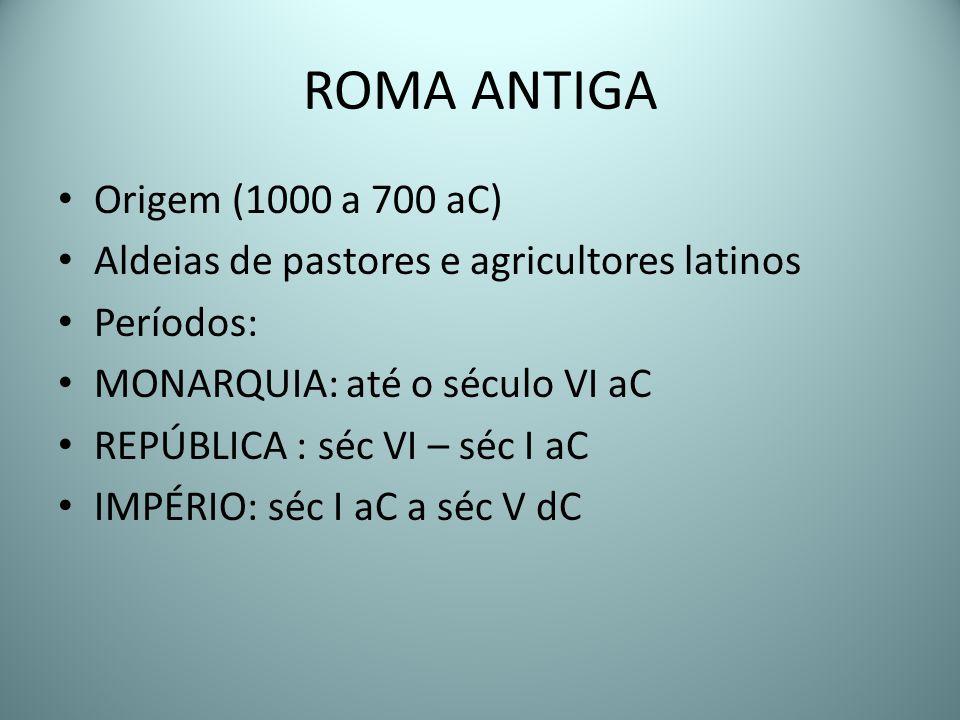 ROMA ANTIGA Origem (1000 a 700 aC)