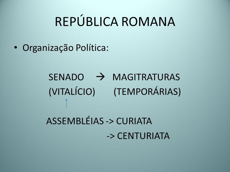 REPÚBLICA ROMANA Organização Política: SENADO  MAGITRATURAS