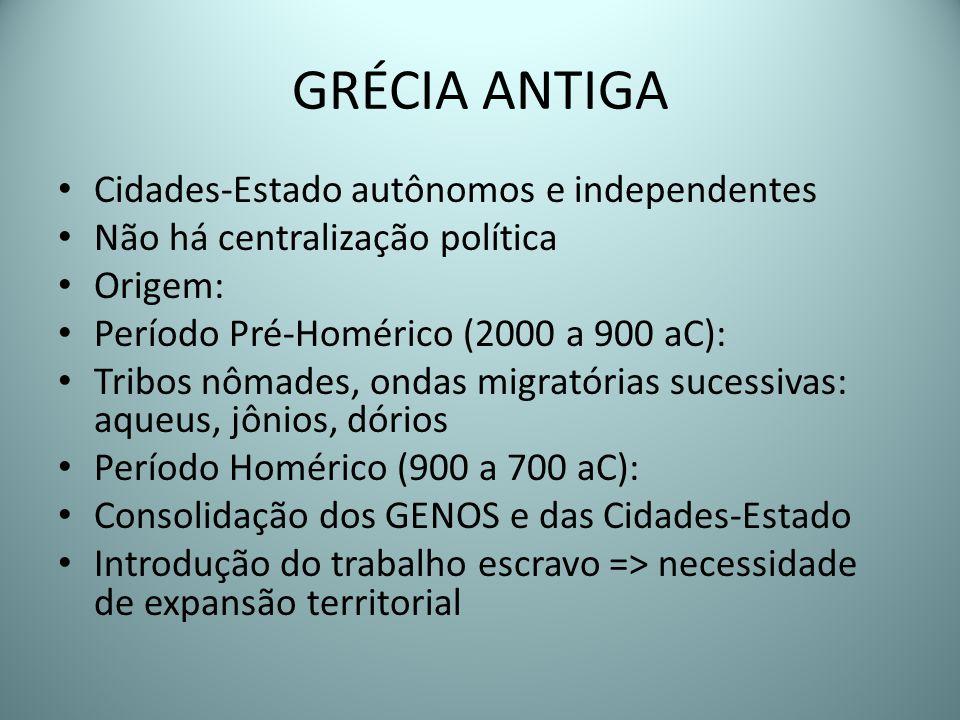 GRÉCIA ANTIGA Cidades-Estado autônomos e independentes
