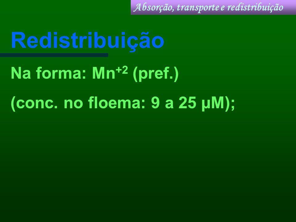 Redistribuição Na forma: Mn+2 (pref.) (conc. no floema: 9 a 25 µM);