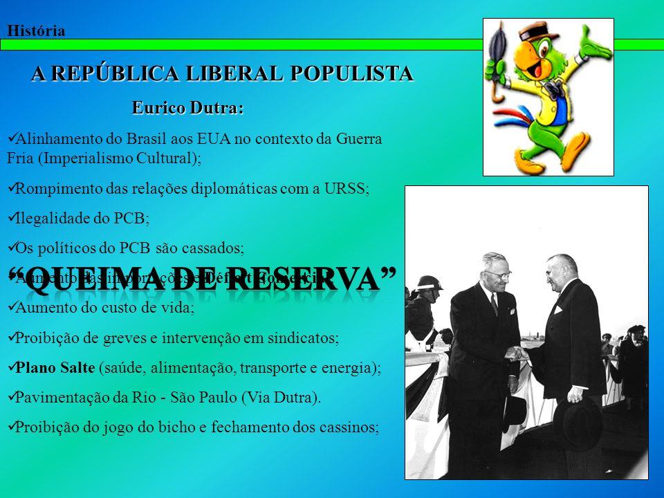 Queima de reserva A REPÚBLICA LIBERAL POPULISTA Eurico Dutra: