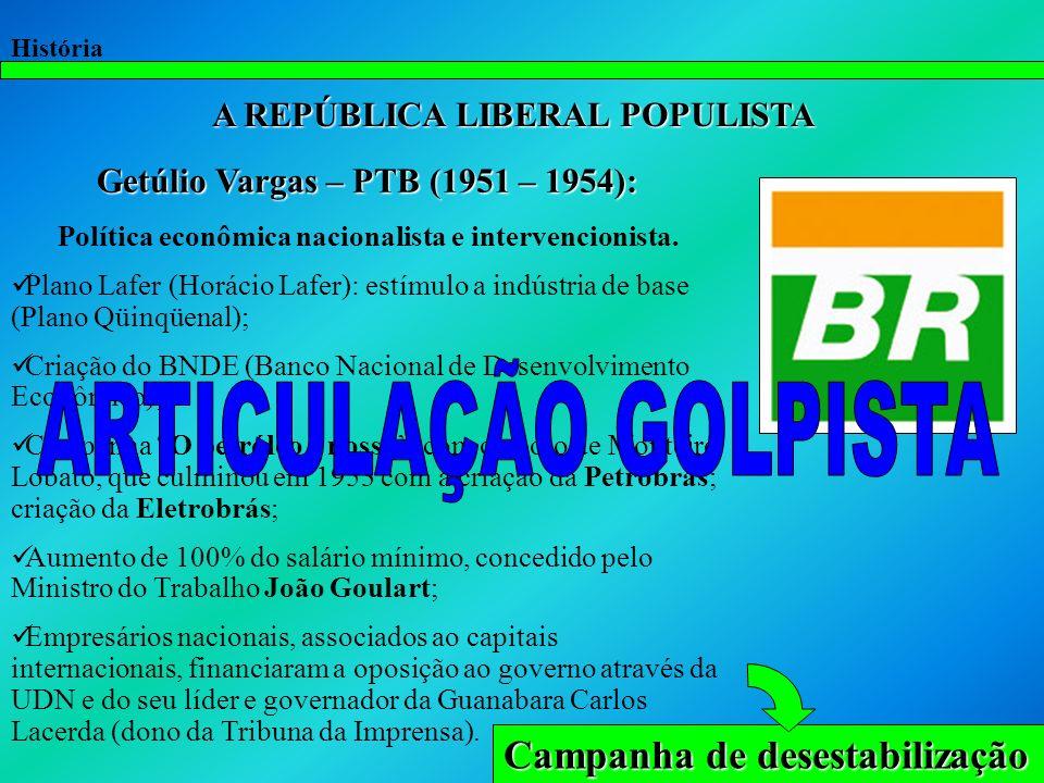ARTICULAÇÃO GOLPISTA Campanha de desestabilização