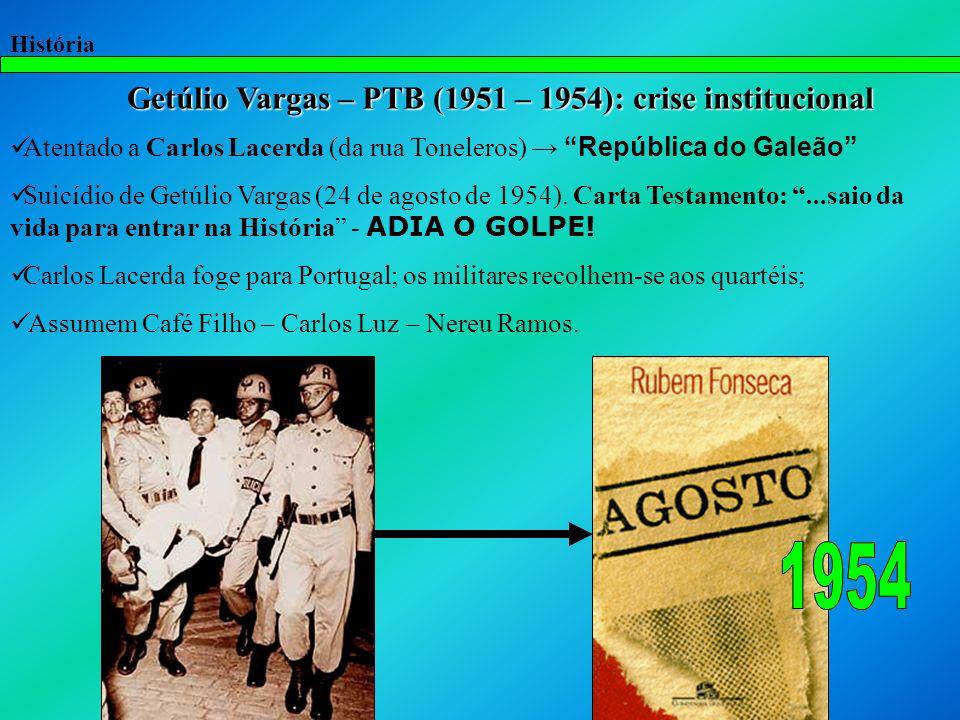 1954 Getúlio Vargas – PTB (1951 – 1954): crise institucional