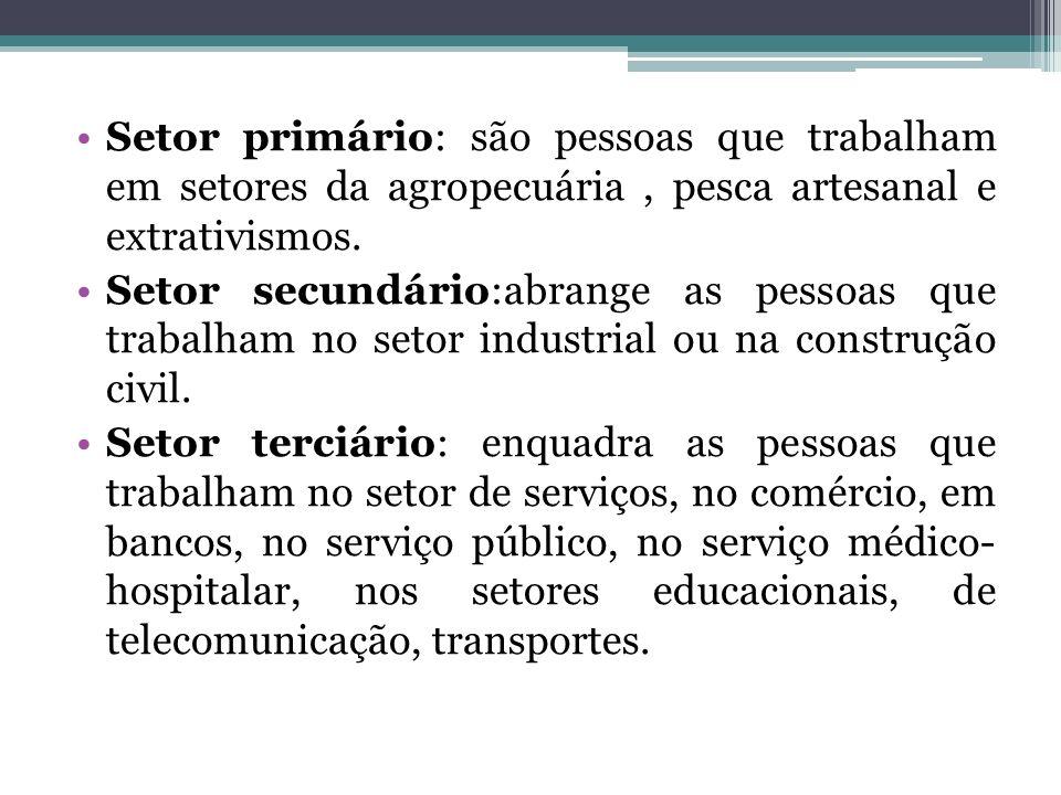 Setor primário: são pessoas que trabalham em setores da agropecuária , pesca artesanal e extrativismos.