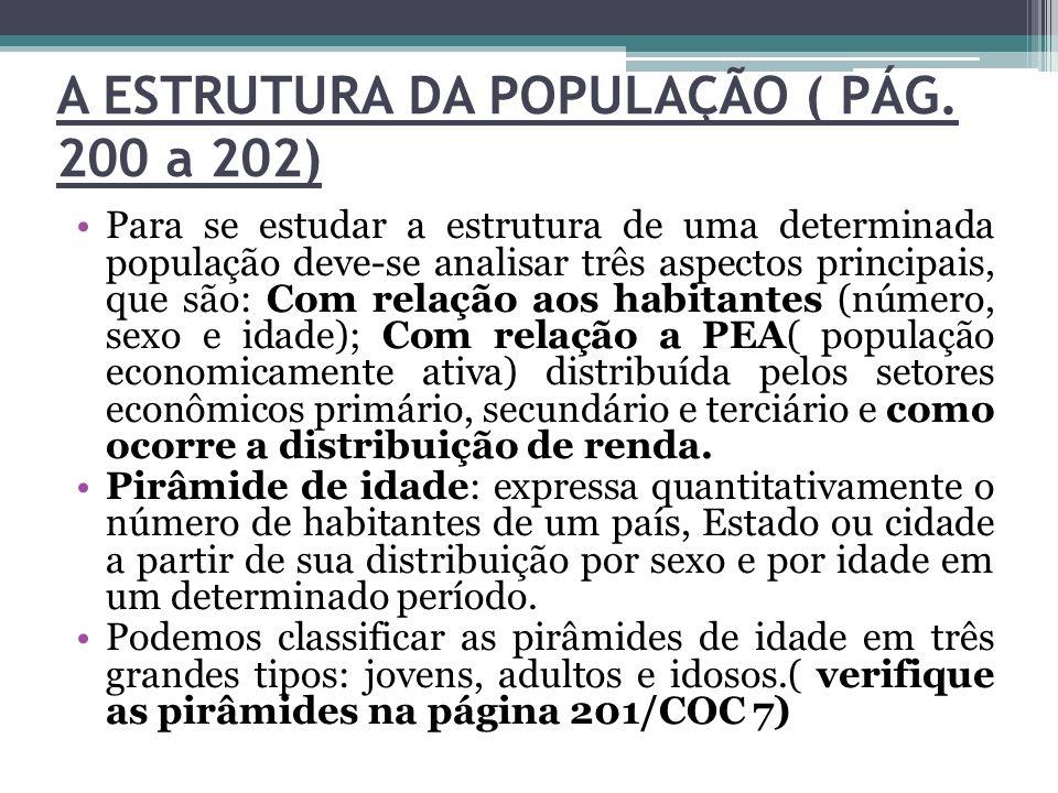A ESTRUTURA DA POPULAÇÃO ( PÁG. 200 a 202)