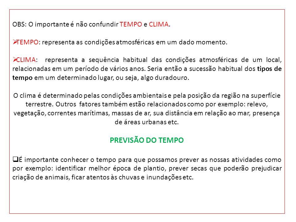 PREVISÃO DO TEMPO OBS: O importante é não confundir TEMPO e CLIMA.