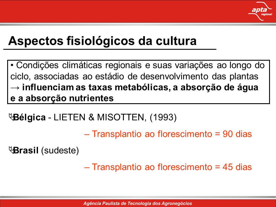 Aspectos fisiológicos da cultura