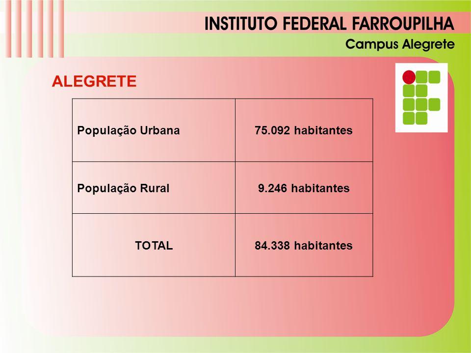 ALEGRETE ALEGRETE População Urbana 75.092 habitantes População Rural